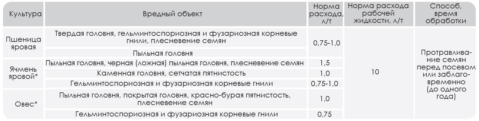 Alkasar_tab2